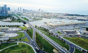 Sharjah Economic and Residential Property Review
